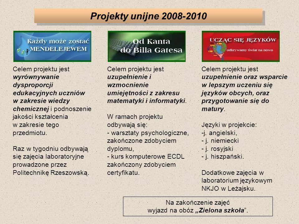 Projekty unijne 2008-2010 Celem projektu jest wyrównywanie dysproporcji edukacyjnych uczniów w zakresie wiedzy chemicznej i podnoszenie jakości kształcenia w zakresie tego przedmiotu.