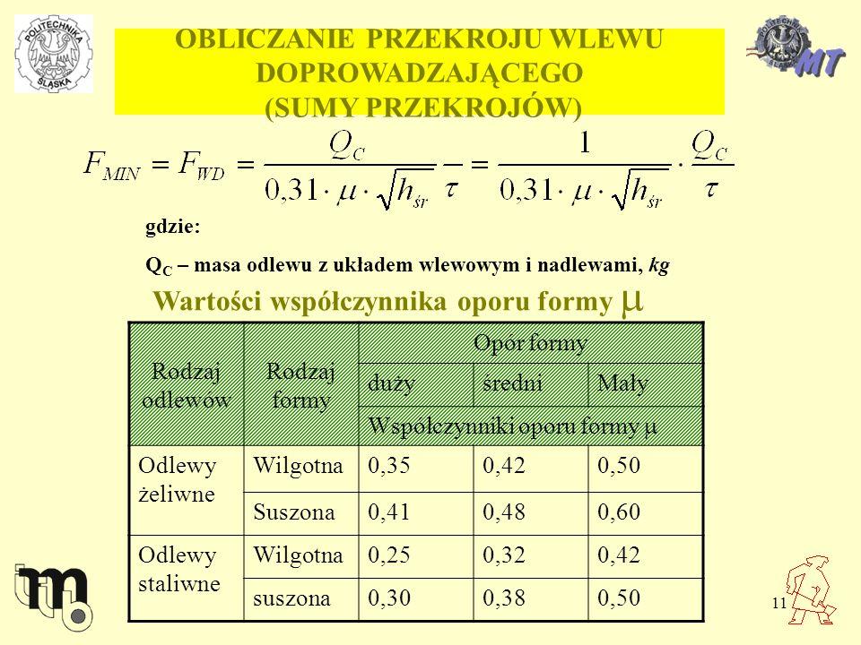 11 OBLICZANIE PRZEKROJU WLEWU DOPROWADZAJĄCEGO (SUMY PRZEKROJÓW) gdzie: Q C – masa odlewu z układem wlewowym i nadlewami, kg Wartości współczynnika op