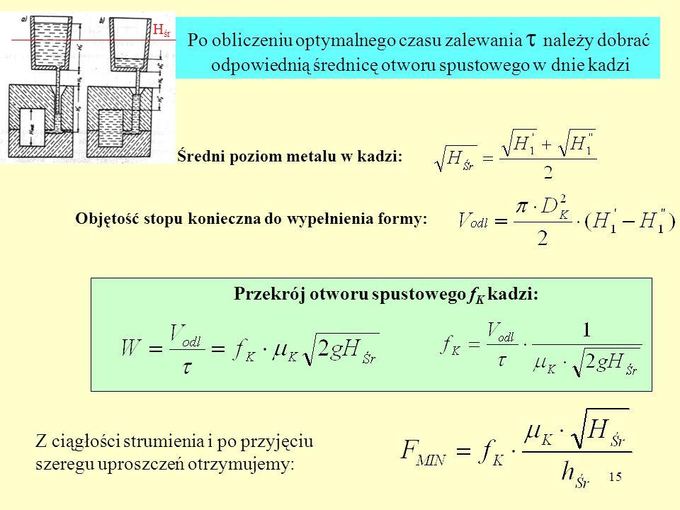 15 Po obliczeniu optymalnego czasu zalewania należy dobrać odpowiednią średnicę otworu spustowego w dnie kadzi Średni poziom metalu w kadzi: Objętość