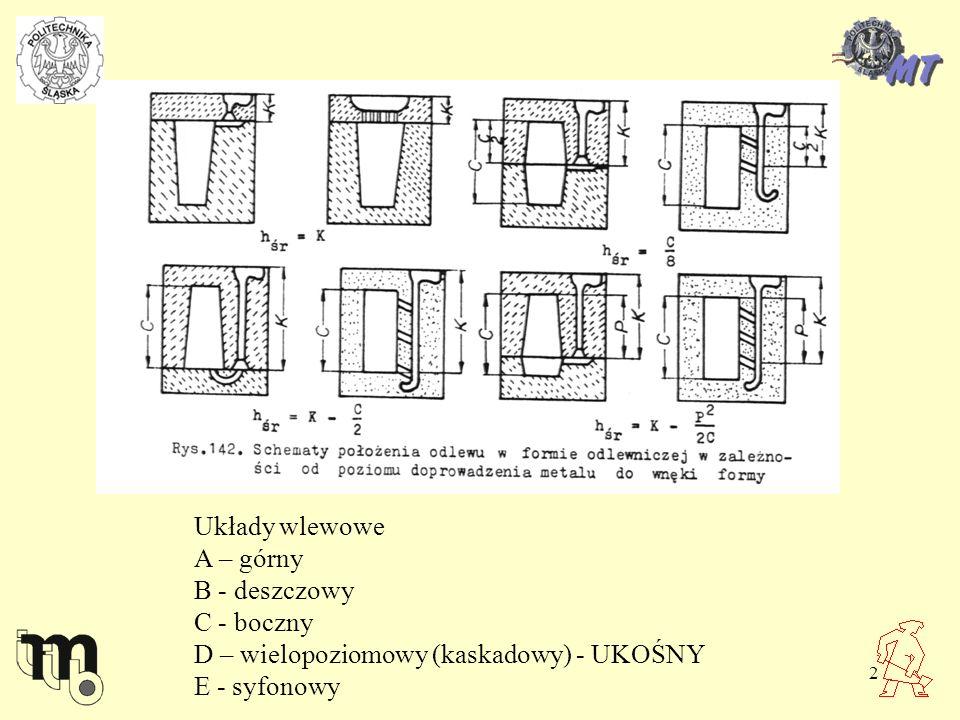 2 Układy wlewowe A – górny B - deszczowy C - boczny D – wielopoziomowy (kaskadowy) - UKOŚNY E - syfonowy