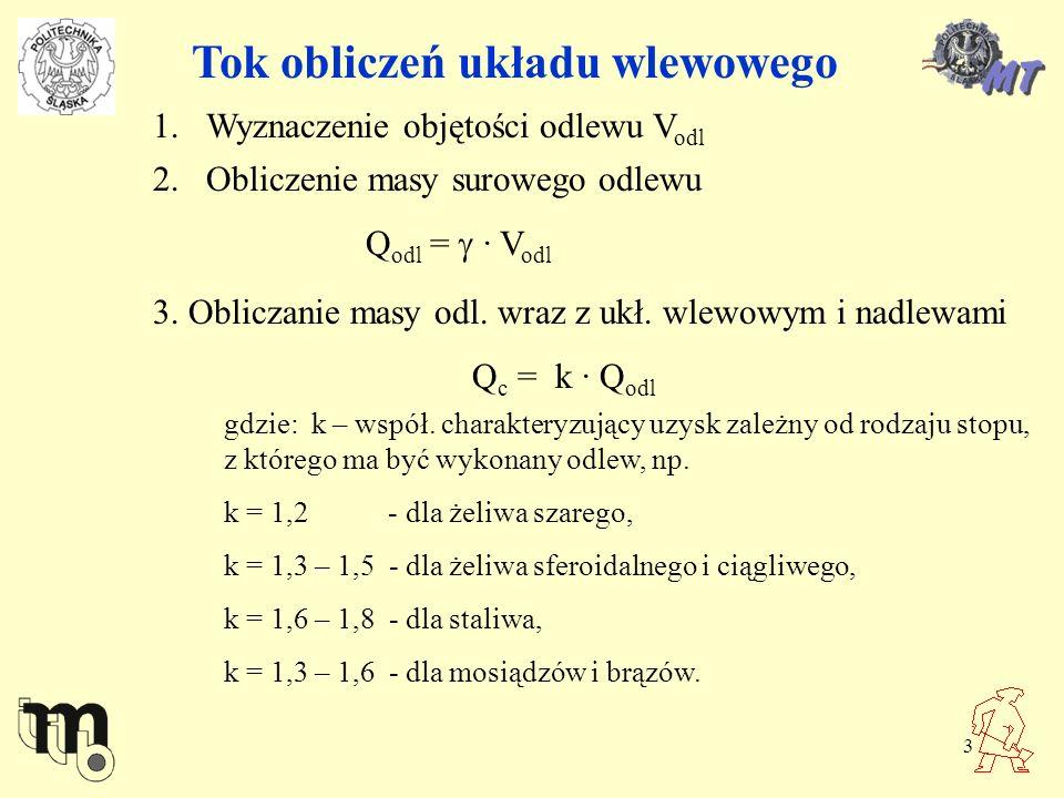 3 Tok obliczeń układu wlewowego 1.Wyznaczenie objętości odlewu V odl 2.Obliczenie masy surowego odlewu Q odl = · V odl 3. Obliczanie masy odl. wraz z