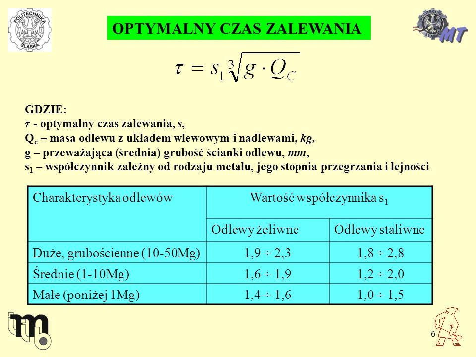 6 OPTYMALNY CZAS ZALEWANIA GDZIE: - optymalny czas zalewania, s, Q c – masa odlewu z układem wlewowym i nadlewami, kg, g – przeważająca (średnia) grub