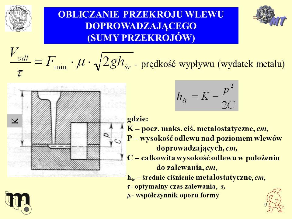 9 OBLICZANIE PRZEKROJU WLEWU DOPROWADZAJĄCEGO (SUMY PRZEKROJÓW) - prędkość wypływu (wydatek metalu) K gdzie: K – pocz. maks. ciś. metalostatyczne, cm,