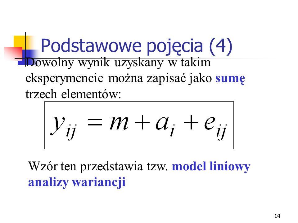 14 Podstawowe pojęcia (4) Dowolny wynik uzyskany w takim eksperymencie można zapisać jako sumę trzech elementów: Wzór ten przedstawia tzw. model linio