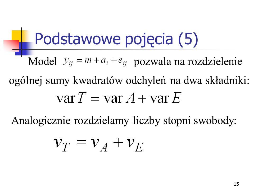 15 Podstawowe pojęcia (5) Model ogólnej sumy kwadratów odchyleń na dwa składniki: Analogicznie rozdzielamy liczby stopni swobody: pozwala na rozdziele