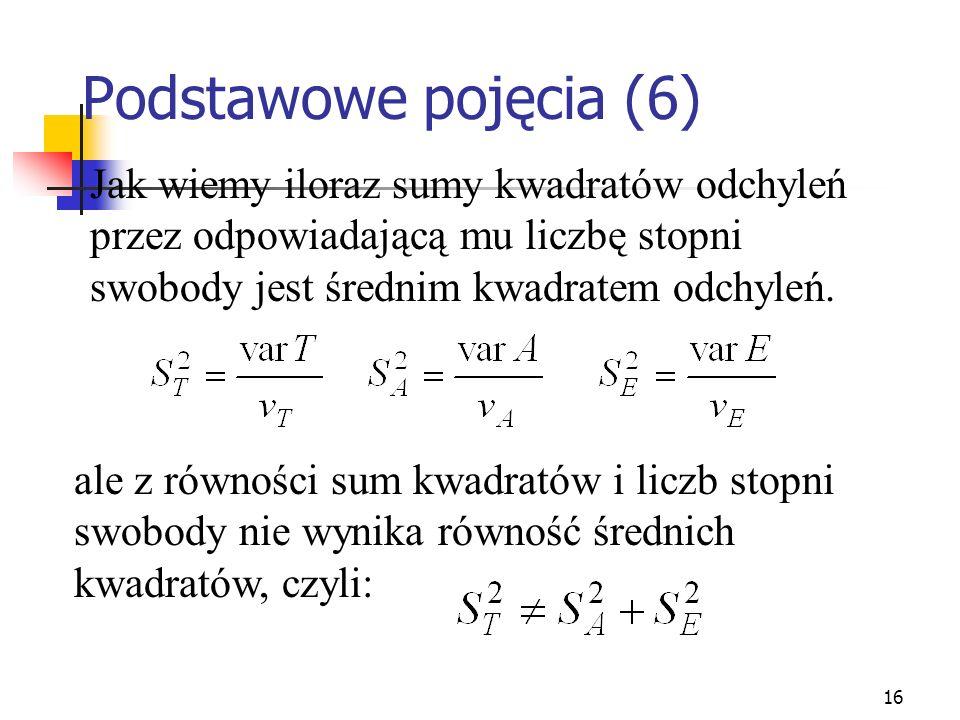16 Podstawowe pojęcia (6) Jak wiemy iloraz sumy kwadratów odchyleń przez odpowiadającą mu liczbę stopni swobody jest średnim kwadratem odchyleń. ale z