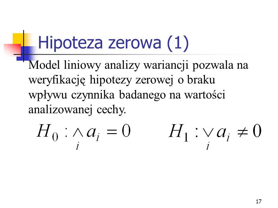 17 Hipoteza zerowa (1) Model liniowy analizy wariancji pozwala na weryfikację hipotezy zerowej o braku wpływu czynnika badanego na wartości analizowan