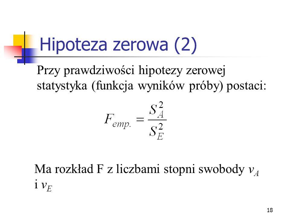 18 Hipoteza zerowa (2) Przy prawdziwości hipotezy zerowej statystyka (funkcja wyników próby) postaci: Ma rozkład F z liczbami stopni swobody v A i v E