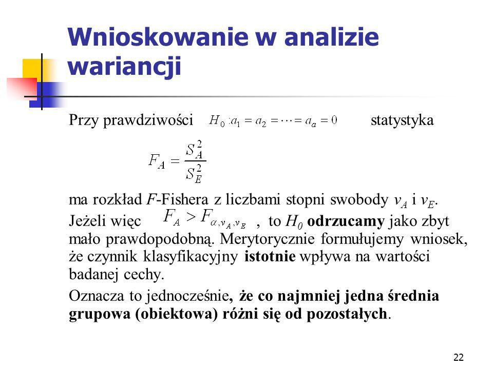 22 Wnioskowanie w analizie wariancji Przy prawdziwości statystyka ma rozkład F-Fishera z liczbami stopni swobody v A i v E. Jeżeli więc, to H 0 odrzuc