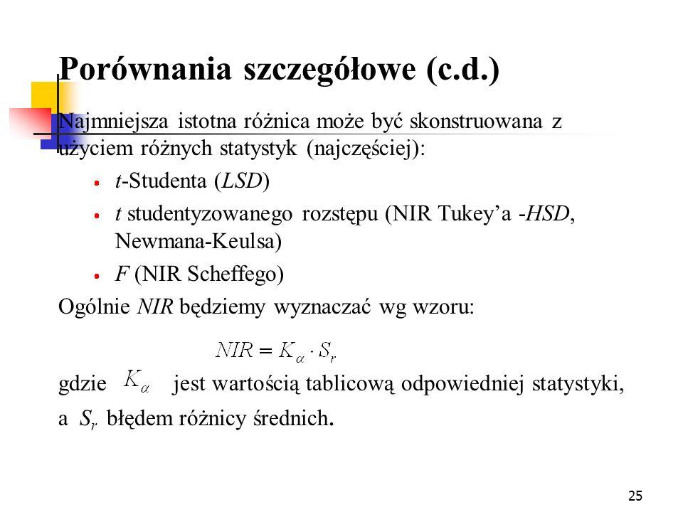 25 Porównania szczegółowe (c.d.) Najmniejsza istotna różnica może być skonstruowana z użyciem różnych statystyk (najczęściej): t-Studenta (LSD) t stud