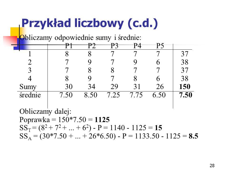 28 Przykład liczbowy (c.d.) Obliczamy odpowiednie sumy i średnie: P1P2P3P4P5 188777 37 279796 38 378877 37 489786 38 Sumy3034293126150 średnie 7.50 8.