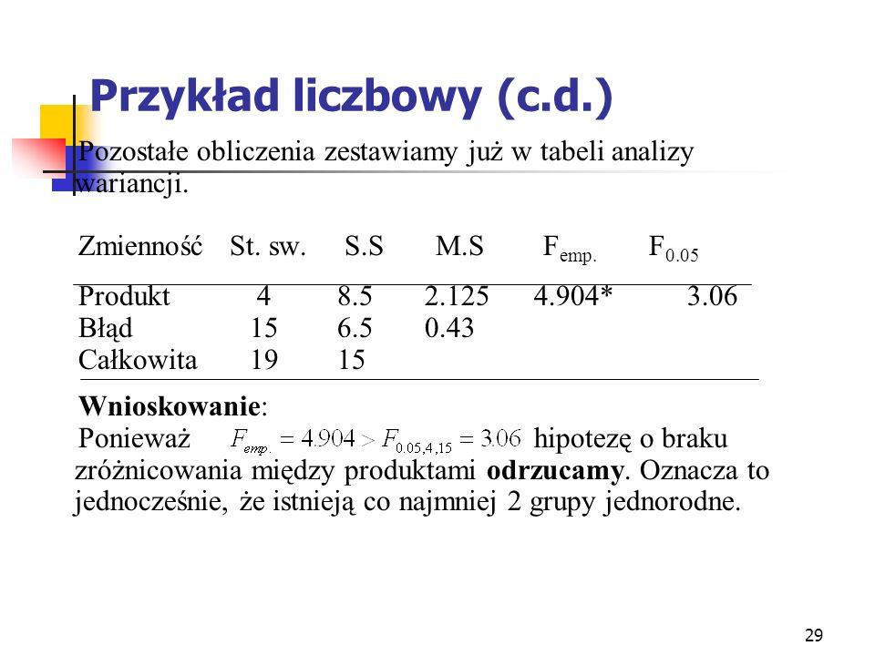 29 Przykład liczbowy (c.d.) Pozostałe obliczenia zestawiamy już w tabeli analizy wariancji. Zmienność St. sw. S.S M.S F emp. F 0.05 Produkt 48.52.125