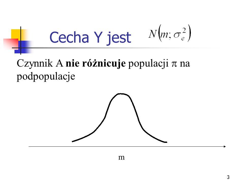 3 Cecha Y jest Czynnik A nie różnicuje populacji na podpopulacje m