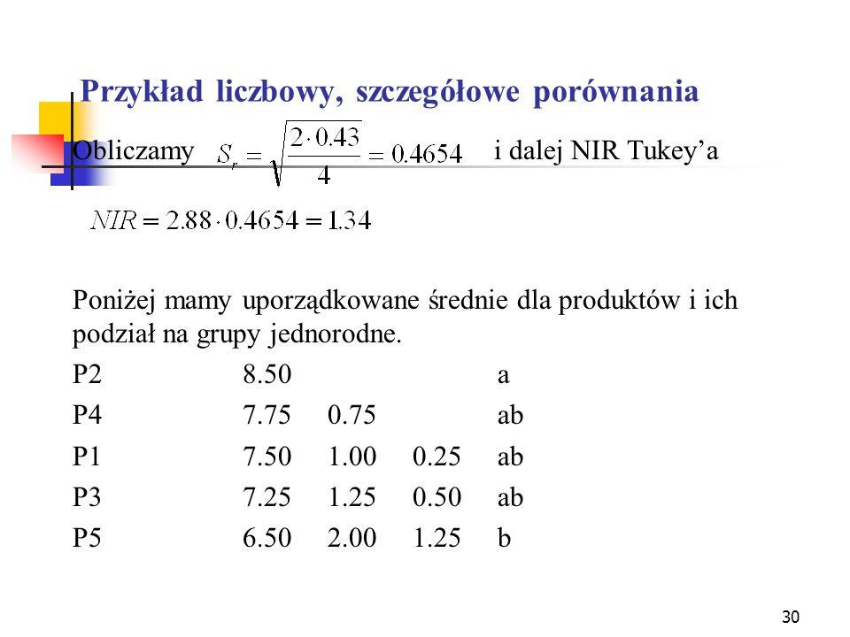 30 Przykład liczbowy, szczegółowe porównania Obliczamy i dalej NIR Tukeya Poniżej mamy uporządkowane średnie dla produktów i ich podział na grupy jedn