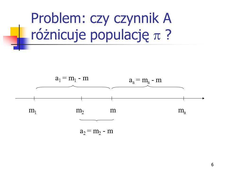 6 Problem: czy czynnik A różnicuje populację ? m1m1 m2m2 mama m a 1 = m 1 - m a a = m a - m a 2 = m 2 - m