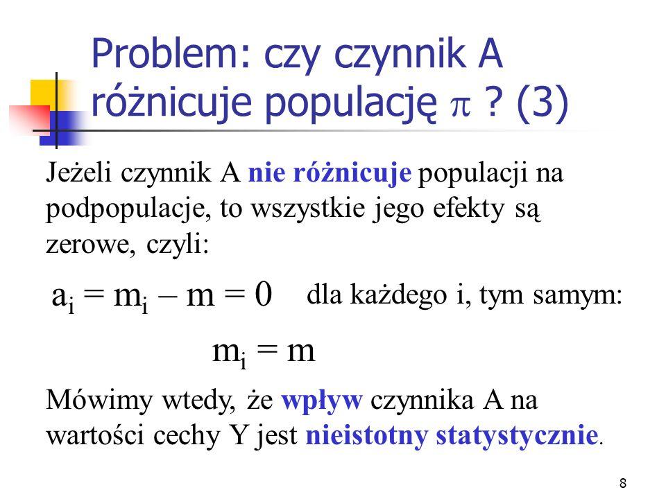 8 Problem: czy czynnik A różnicuje populację ? (3) Jeżeli czynnik A nie różnicuje populacji na podpopulacje, to wszystkie jego efekty są zerowe, czyli