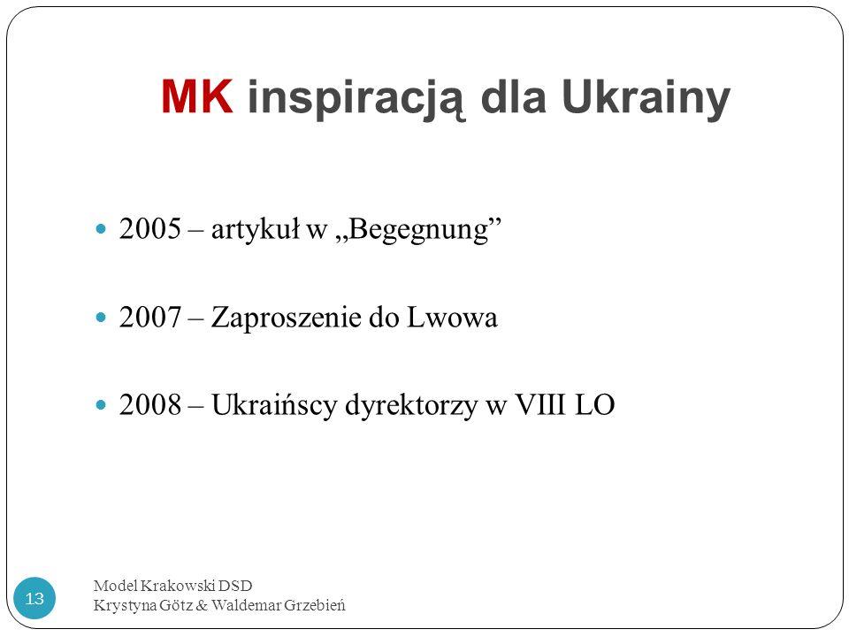 MK inspiracją dla Ukrainy Model Krakowski DSD Krystyna Götz & Waldemar Grzebień 13 2005 – artykuł w Begegnung 2007 – Zaproszenie do Lwowa 2008 – Ukrai