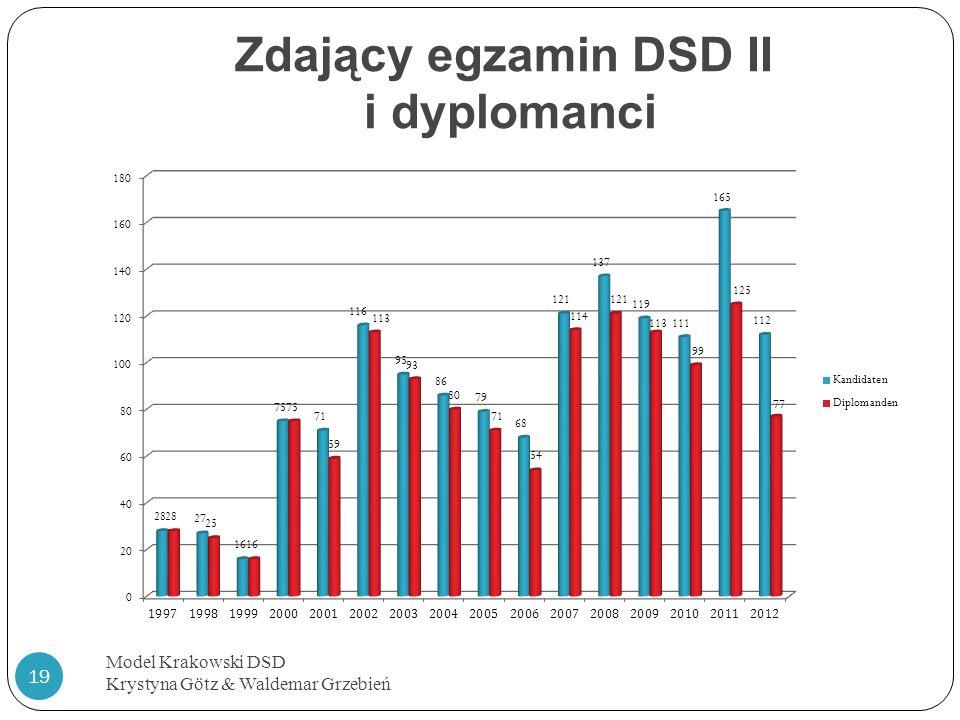 Zdający egzamin DSD II i dyplomanci Model Krakowski DSD Krystyna Götz & Waldemar Grzebień 19