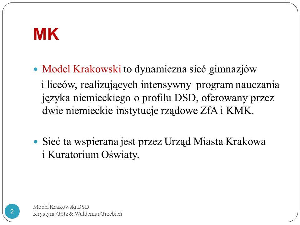 MK Model Krakowski DSD Krystyna Götz & Waldemar Grzebień 2 Model Krakowski to dynamiczna sieć gimnazjów i liceów, realizujących intensywny program nau