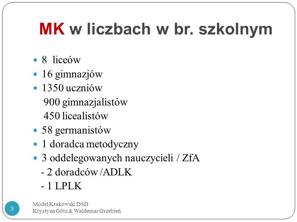MK w liczbach w br. szkolnym Model Krakowski DSD Krystyna Götz & Waldemar Grzebień 3 8 liceów 16 gimnazjów 1350 uczniów 900 gimnazjalistów 450 liceali