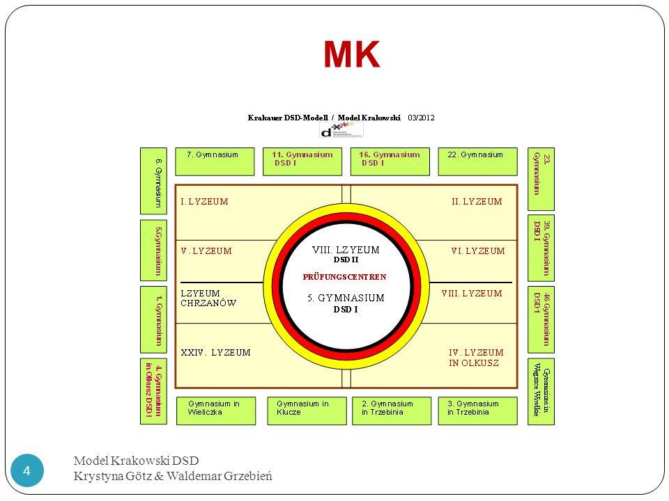 MK Model Krakowski DSD Krystyna Götz & Waldemar Grzebień 4