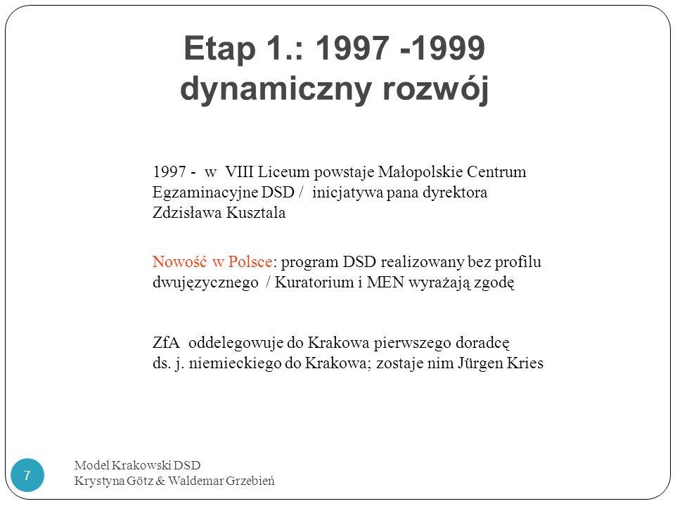 Etap 1.: 1997 -1999 dynamiczny rozwój Model Krakowski DSD Krystyna Götz & Waldemar Grzebień 7 1997 - w VIII Liceum powstaje Małopolskie Centrum Egzami