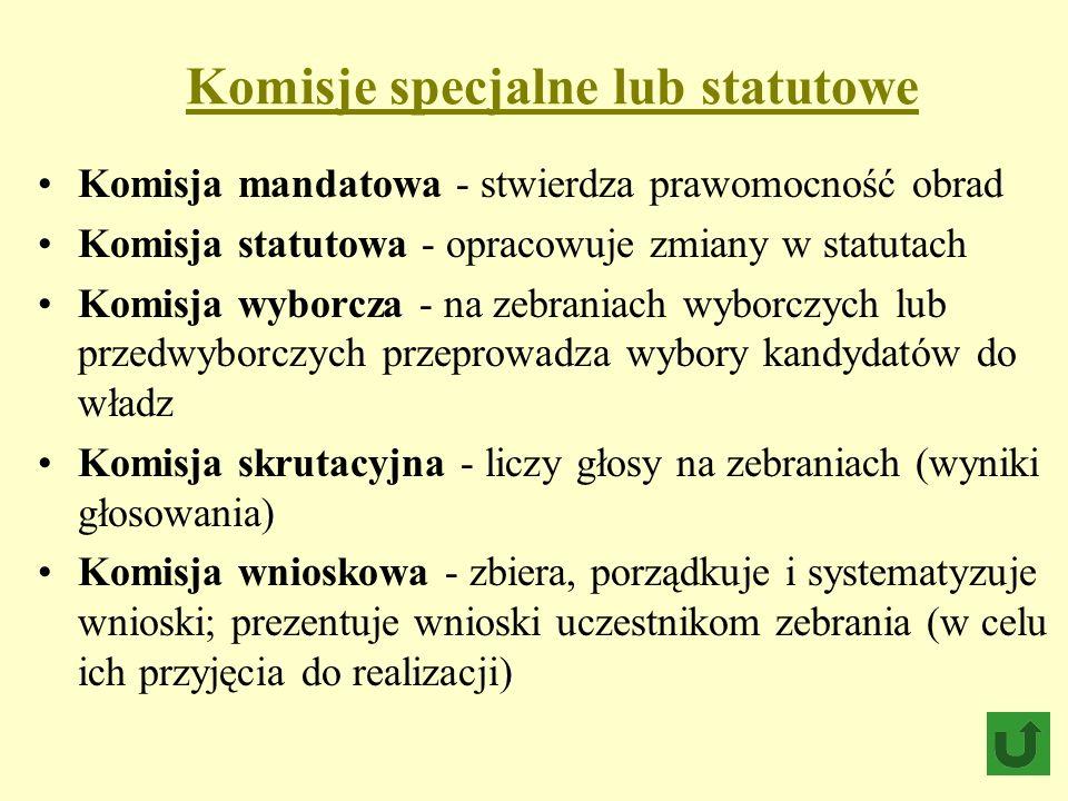 Komisje specjalne lub statutowe Komisja mandatowa - stwierdza prawomocność obrad Komisja statutowa - opracowuje zmiany w statutach Komisja wyborcza -