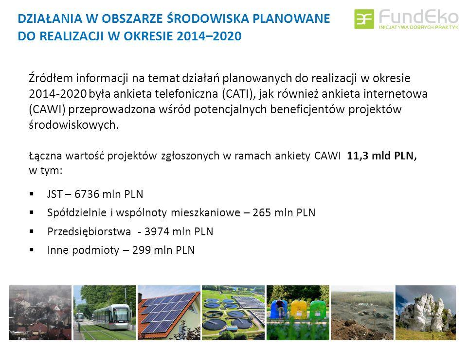 DZIAŁANIA W OBSZARZE ŚRODOWISKA PLANOWANE DO REALIZACJI W OKRESIE 2014–2020 Łączna wartość potrzeb inwestycyjnych w obszarze ochrony środowiska w województwie śląskim do roku 2020 zastała oszacowana na poziomie ponad 21,7 mld PLN.