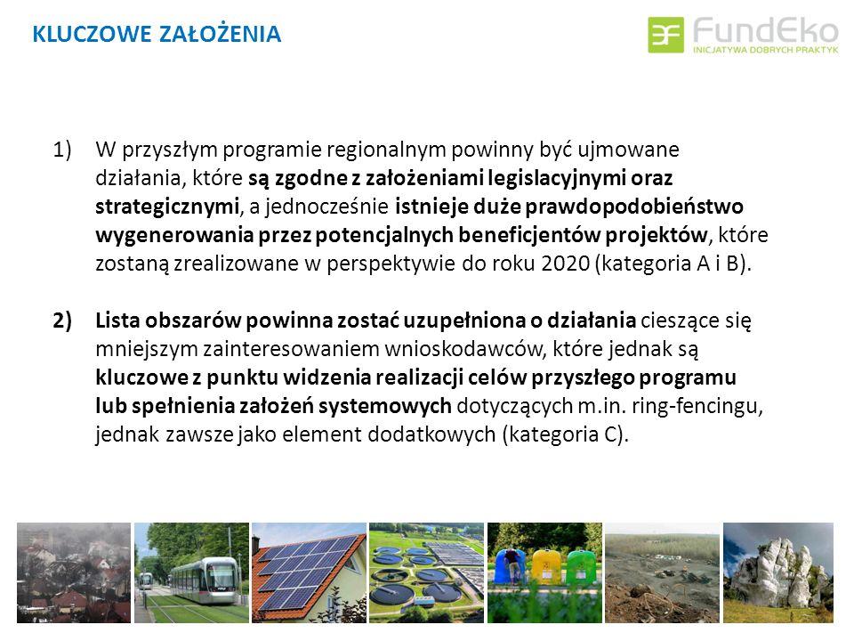 KLUCZOWE ZAŁOŻENIA 3)Ze względu na ograniczoną ilość środków w stosunku do potrzeb należy dążyć do zawężenia listy wspieranych obszarów, koncentrując się na realizacji zobowiązań unijnych (gospodarka odpadami, gospodarka ściekowa, efektywność energetyczna, produkcja energii z OZE).
