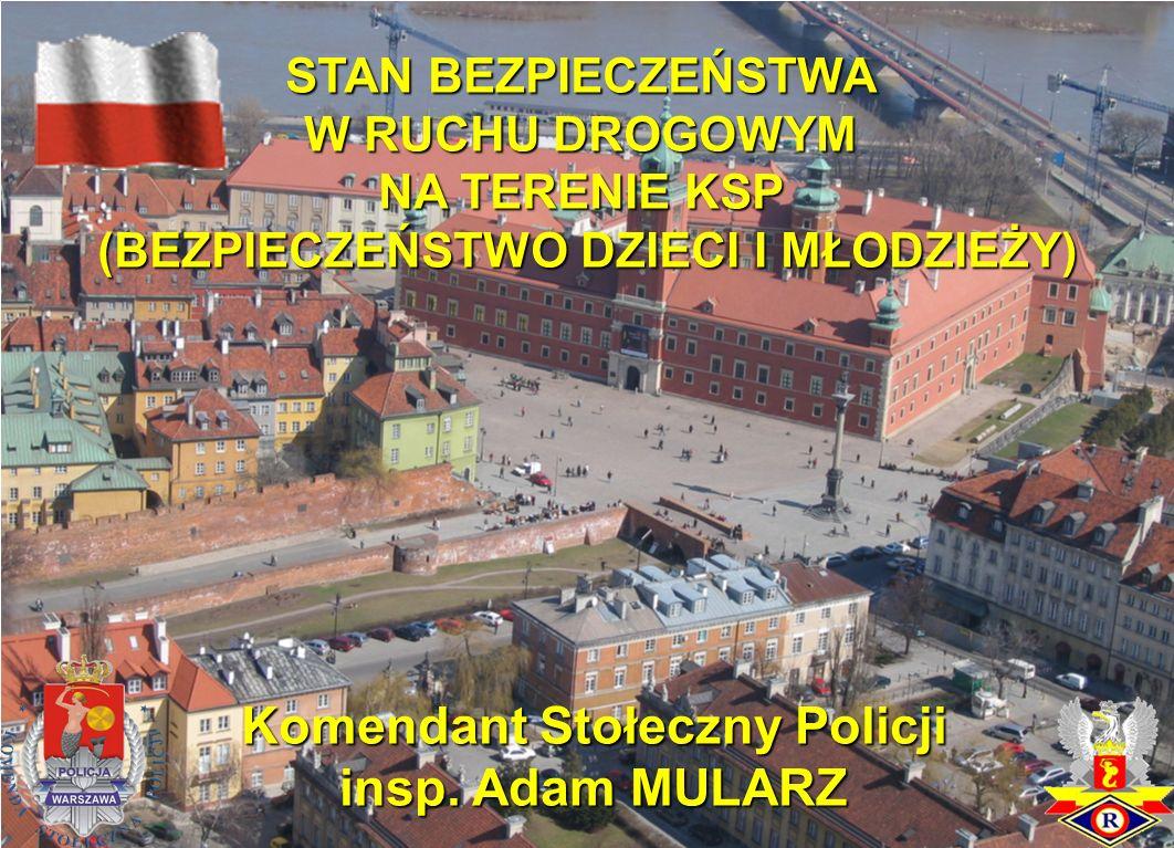 STAN BEZPIECZEŃSTWA W RUCHU DROGOWYM NA TERENIE KSP (BEZPIECZEŃSTWO DZIECI I MŁODZIEŻY) Komendant Stołeczny Policji insp.