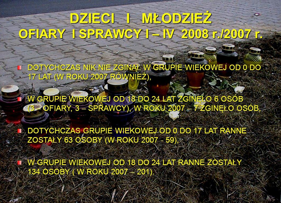 DZIECI I MŁODZIEŻ OFIARY I – IV 2008 r./2007 r.WIEKZABICI RÓŻNICA DO I – IV 2007 R.