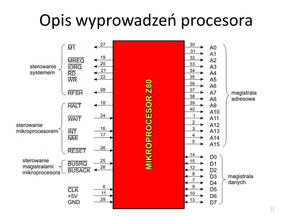 Opis wyprowadzeń procesora 11