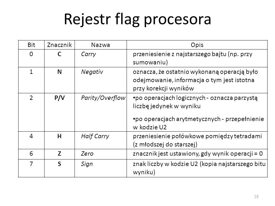 Rejestr flag procesora 18 BitZnacznikNazwaOpis 0CCarryprzeniesienie z najstarszego bajtu (np. przy sumowaniu) 1NNegativoznacza, że ostatnio wykonaną o