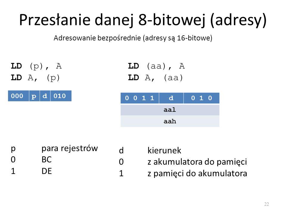 Przesłanie danej 8-bitowej (adresy) 22 LD (p), A LD A, (p) 000pd010 Adresowanie bezpośrednie (adresy są 16-bitowe) LD (aa), A LD A, (aa) 0 0 1 1d0 1 0 aal aah p para rejestrów 0 BC 1 DE d kierunek 0z akumulatora do pamięci 1z pamięci do akumulatora