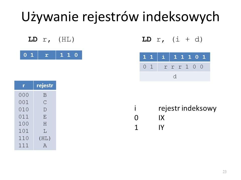 Używanie rejestrów indeksowych 23 LD r, (HL) 0 1r1 1 0 rrejestr 000 001 010 011 100 101 110 111 B C D E H L (HL) A LD r, (i + d) 1 i1 1 1 0 1 0 1r r r 1 0 0 d irejestr indeksowy 0IX 1IY