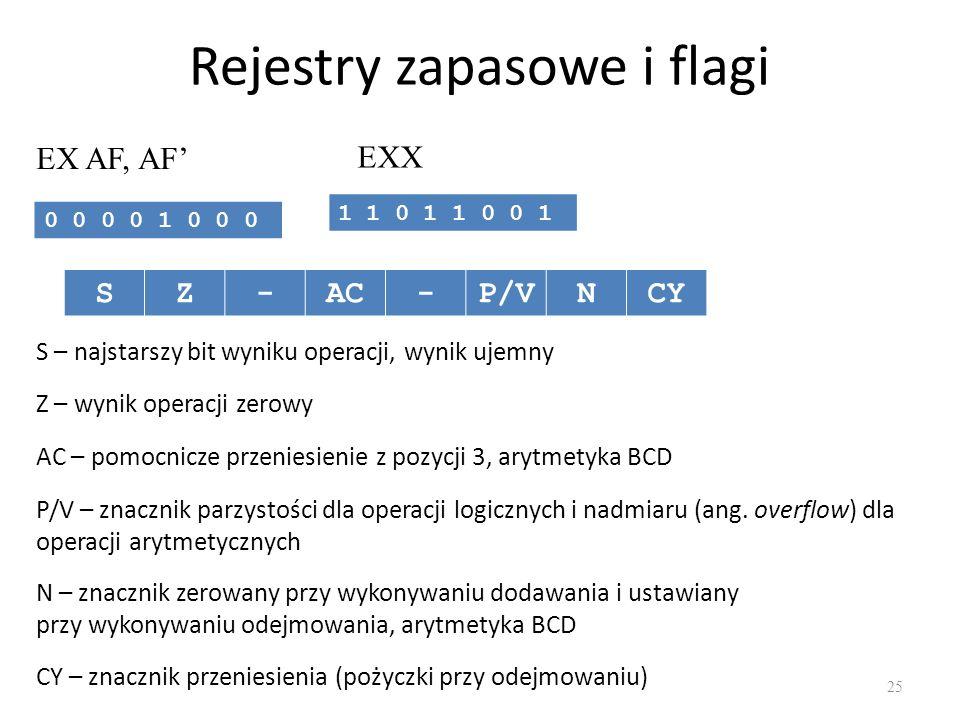 Rejestry zapasowe i flagi 25 EX AF, AF EXX 0 0 0 0 1 0 0 0 1 1 0 1 1 0 0 1 SZ-AC-P/VNCY S – najstarszy bit wyniku operacji, wynik ujemny Z – wynik operacji zerowy AC – pomocnicze przeniesienie z pozycji 3, arytmetyka BCD P/V – znacznik parzystości dla operacji logicznych i nadmiaru (ang.
