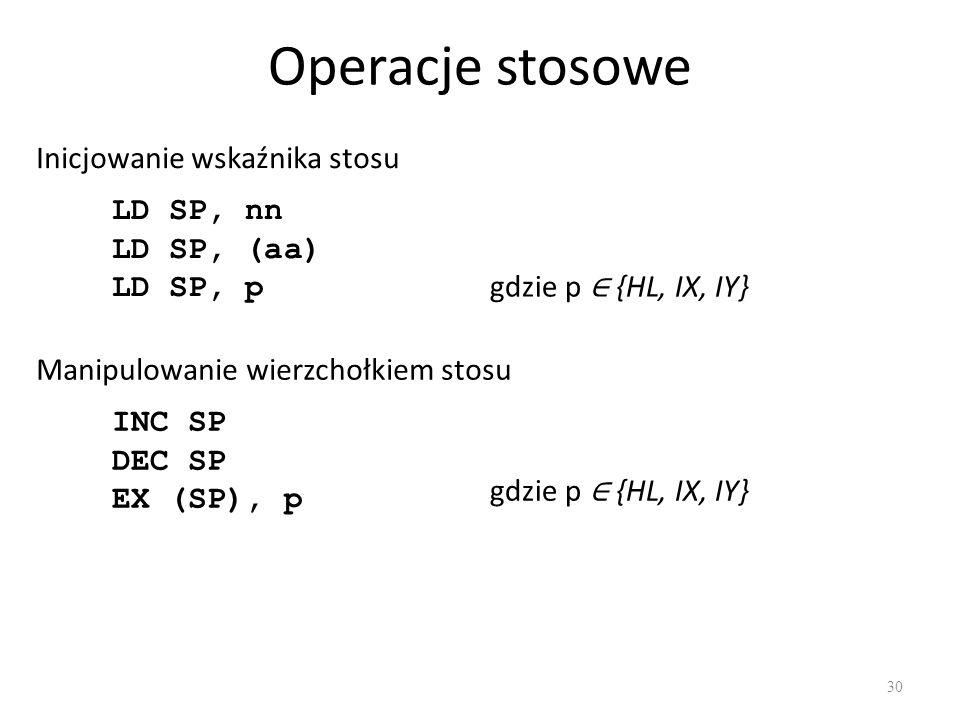 Operacje stosowe 30 Inicjowanie wskaźnika stosu LD SP, nn LD SP, (aa) LD SP, p gdzie p {HL, IX, IY} Manipulowanie wierzchołkiem stosu INC SP DEC SP EX (SP), p gdzie p {HL, IX, IY}