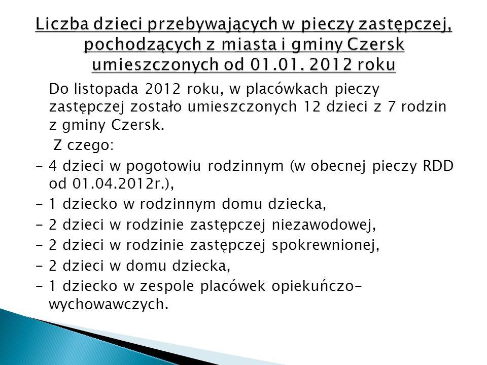 Do listopada 2012 roku, w placówkach pieczy zastępczej zostało umieszczonych 12 dzieci z 7 rodzin z gminy Czersk. Z czego: - 4 dzieci w pogotowiu rodz
