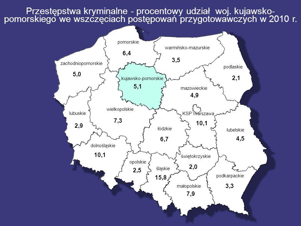 Przestępstwa kryminalne - procentowy udział woj. kujawsko- pomorskiego we wszczęciach postępowań przygotowawczych w 2010 r.