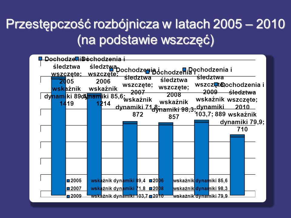 Przestępczość rozbójnicza w latach 2005 – 2010 (na podstawie wszczęć)