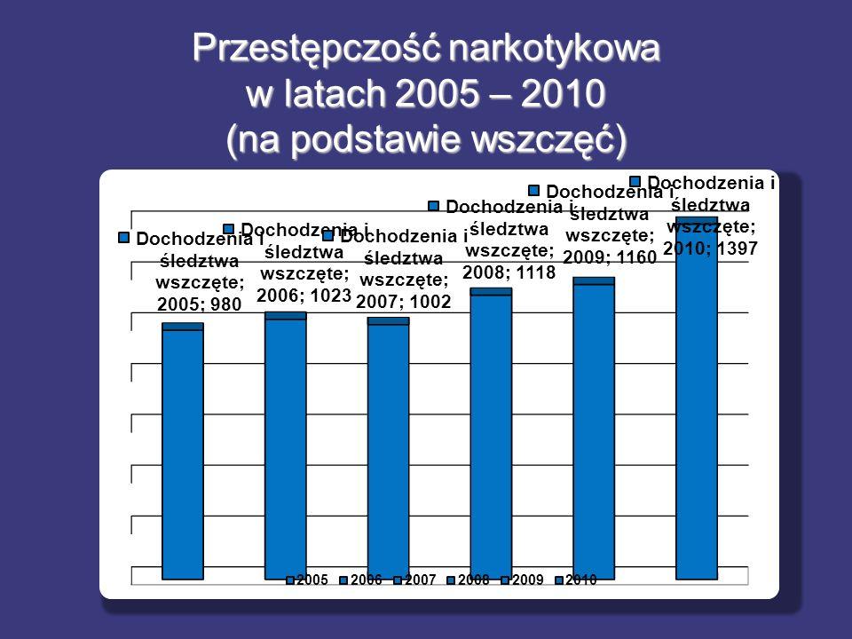 Przestępczość narkotykowa w latach 2005 – 2010 (na podstawie wszczęć)