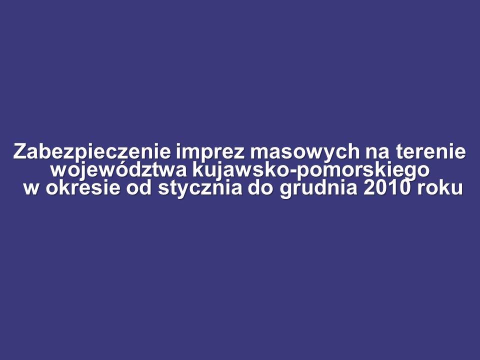Zabezpieczenie imprez masowych na terenie województwa kujawsko-pomorskiego w okresie od stycznia do grudnia 2010 roku w okresie od stycznia do grudnia 2010 roku
