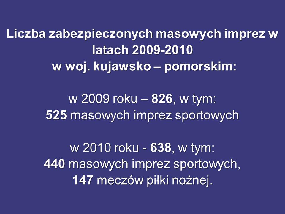 Liczba zabezpieczonych masowych imprez w latach 2009-2010 w woj. kujawsko – pomorskim: w 2009 roku – 826, w tym: 525 masowych imprez sportowych w 2010
