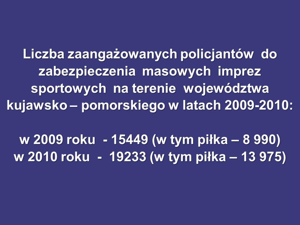 Liczba zaangażowanych policjantów do zabezpieczenia masowych imprez sportowych na terenie województwa kujawsko – pomorskiego w latach 2009-2010: w 2009 roku - 15449 (w tym piłka – 8 990) w 2010 roku - 19233 (w tym piłka – 13 975)