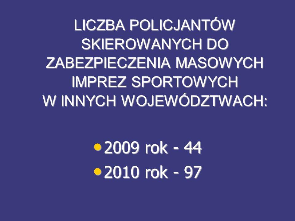 LICZBA POLICJANTÓW SKIEROWANYCH DO ZABEZPIECZENIA MASOWYCH IMPREZ SPORTOWYCH W INNYCH WOJEWÓDZTWACH: 2009 rok - 44 2009 rok - 44 2010 rok - 97 2010 rok - 97
