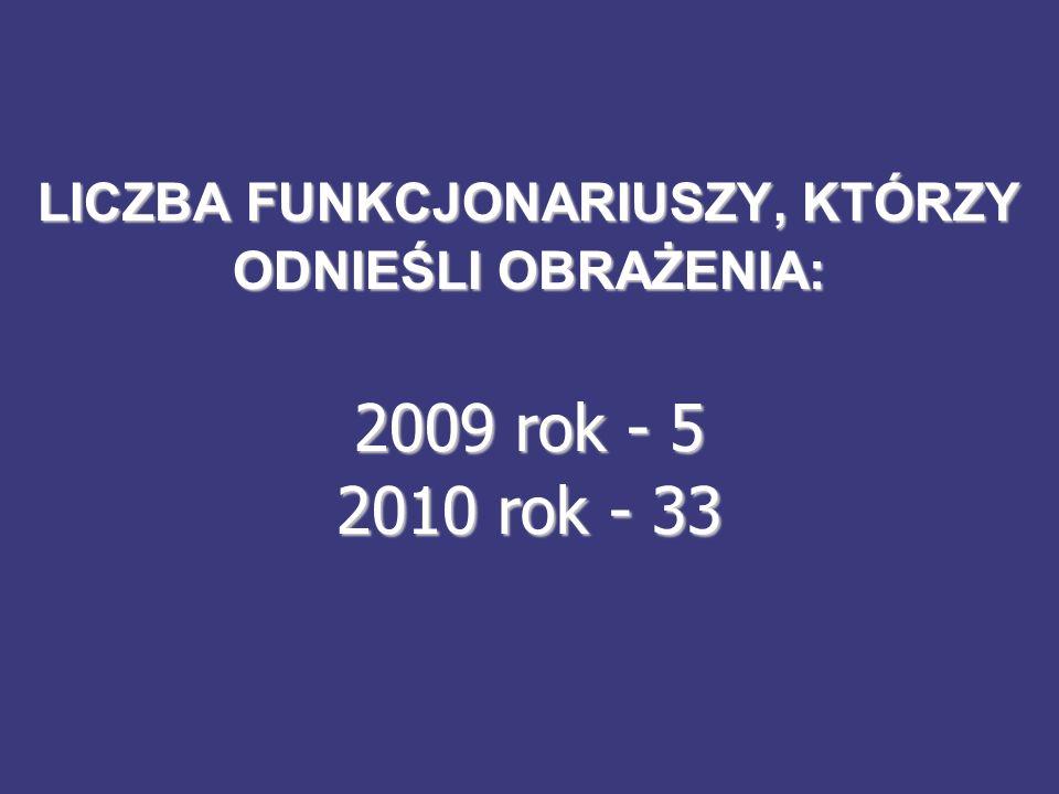 LICZBA FUNKCJONARIUSZY, KTÓRZY ODNIEŚLI OBRAŻENIA: 2009 rok - 5 2010 rok - 33