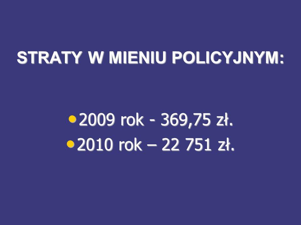STRATY W MIENIU POLICYJNYM: 2009 rok - 369,75 zł. 2009 rok - 369,75 zł. 2010 rok – 22 751 zł. 2010 rok – 22 751 zł.