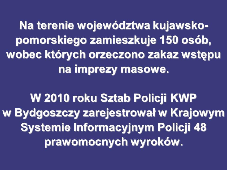 Na terenie województwa kujawsko- pomorskiego zamieszkuje 150 osób, wobec których orzeczono zakaz wstępu na imprezy masowe. W 2010 roku Sztab Policji K