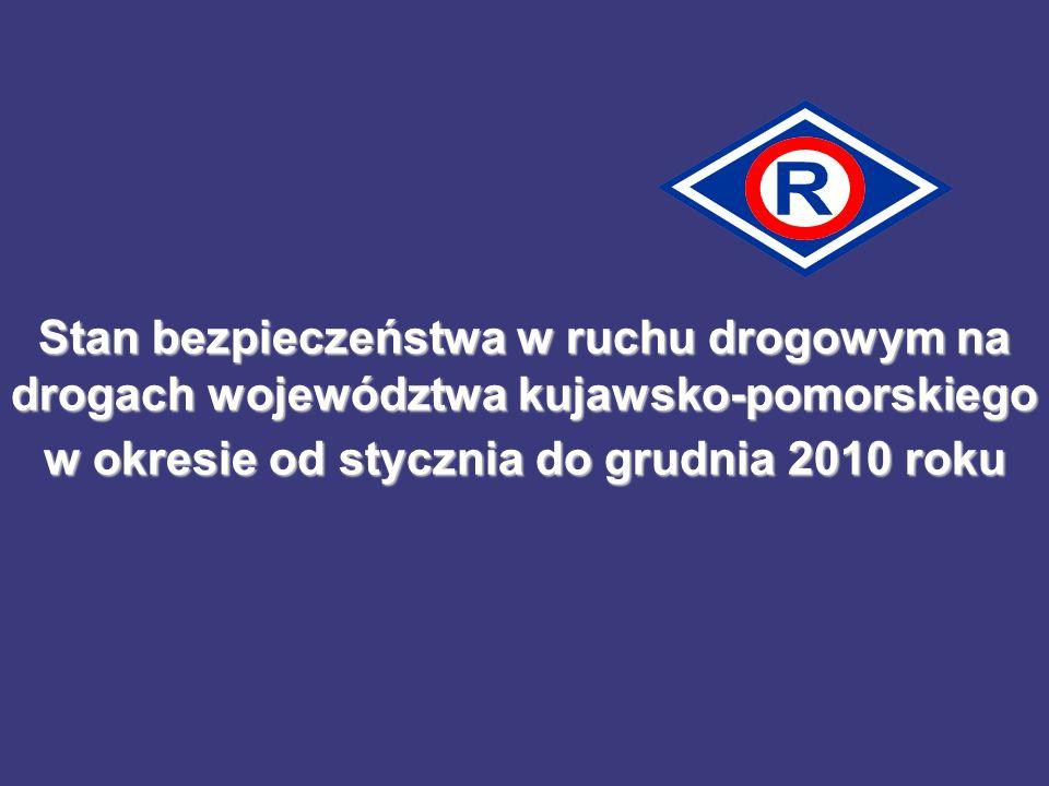 Stan bezpieczeństwa w ruchu drogowym na drogach województwa kujawsko-pomorskiego w okresie od stycznia do grudnia 2010 roku