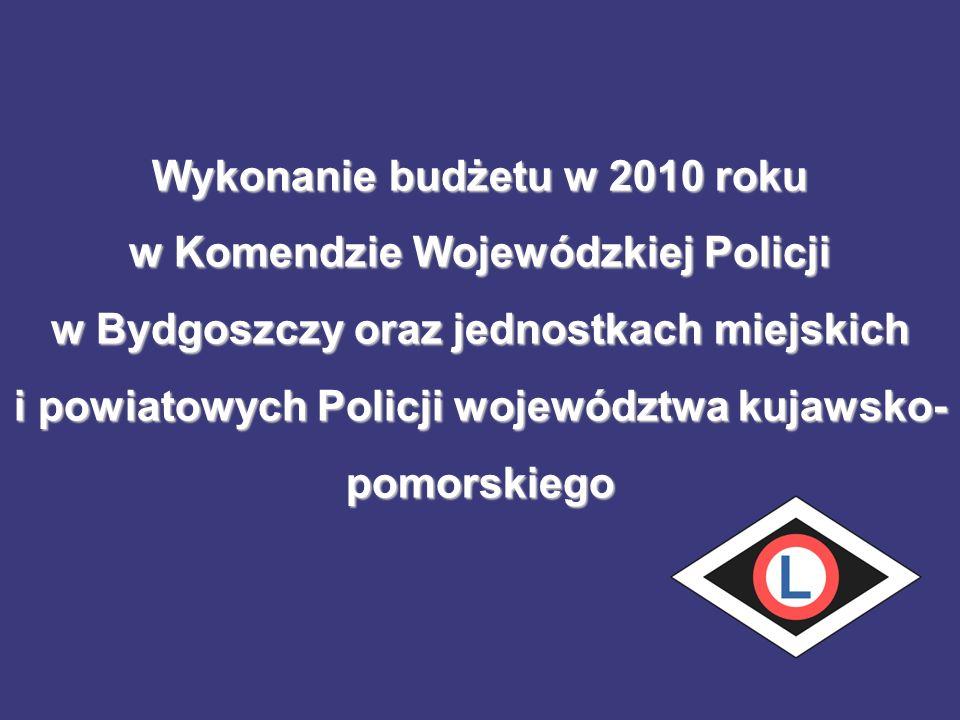 Wykonanie budżetu w 2010 roku w Komendzie Wojewódzkiej Policji w Bydgoszczy oraz jednostkach miejskich i powiatowych Policji województwa kujawsko- pomorskiego